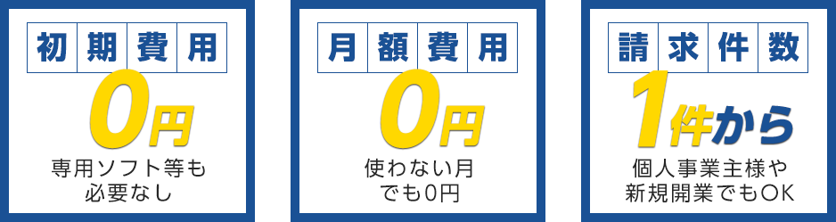 初期費用0円、月額費用0円、請求件数1件から